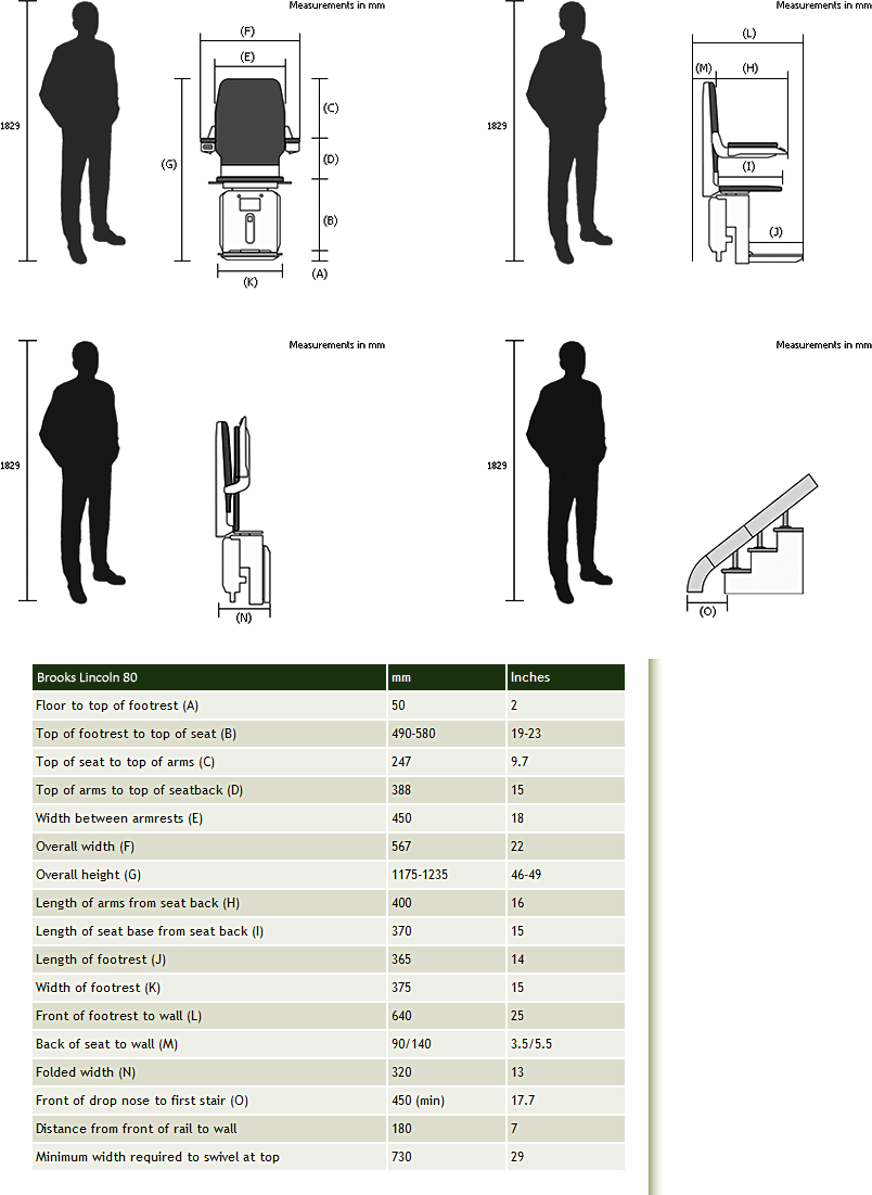 Bison 80 curved stairlift dimensions